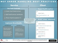 WCF Error Handling Best Practices